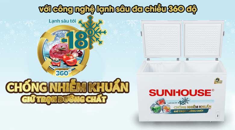 cong-nghe-tu-dong-sunhouse-shr-f2412w2-300-lit