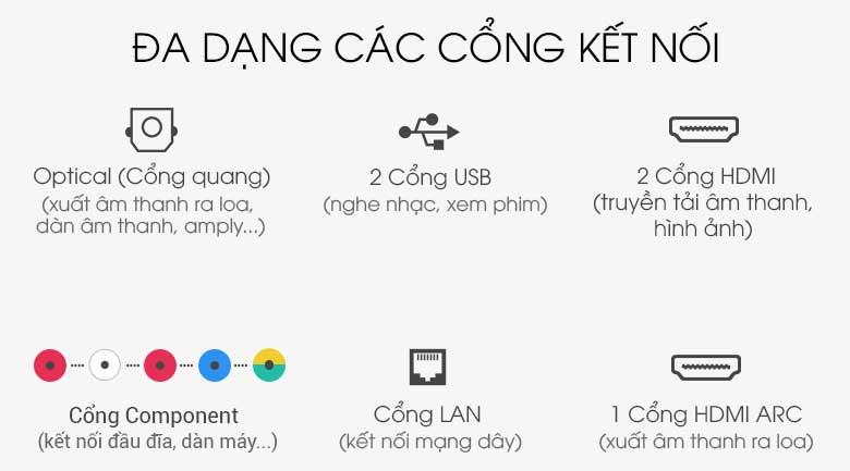smart-tivi-lg-55un7400pta-4k-55-inch-cong-ket-noi-dien-may-ltb